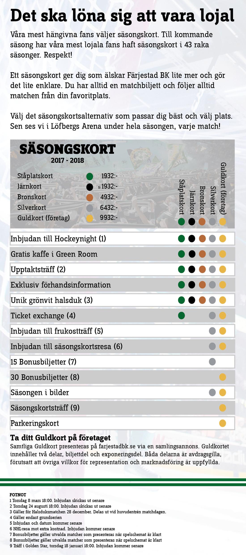 Säsongskort 2017-2018